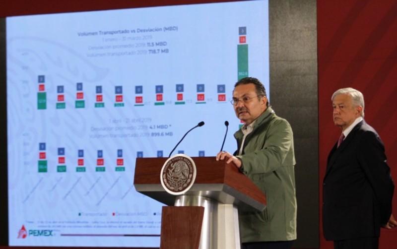 plan fiscal para Pemex